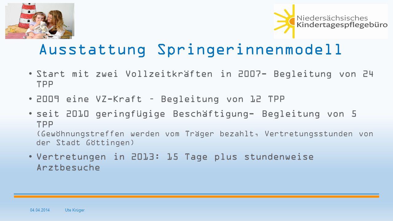 04.04.2014 Ute Krüger Ausstattung Springerinnenmodell Start mit zwei Vollzeitkräften in 2007- Begleitung von 24 TPP 2009 eine VZ-Kraft – Begleitung vo