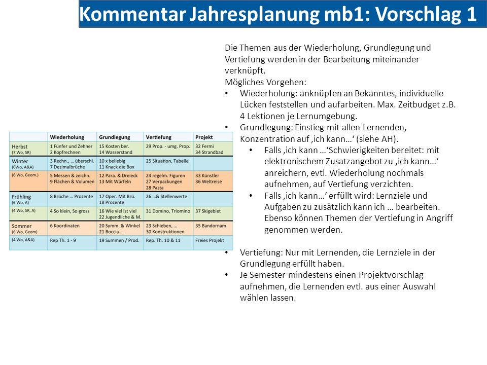 Kommentar Jahresplanung mb1: Vorschlag 1 Die Themen aus der Wiederholung, Grundlegung und Vertiefung werden in der Bearbeitung miteinander verknüpft.