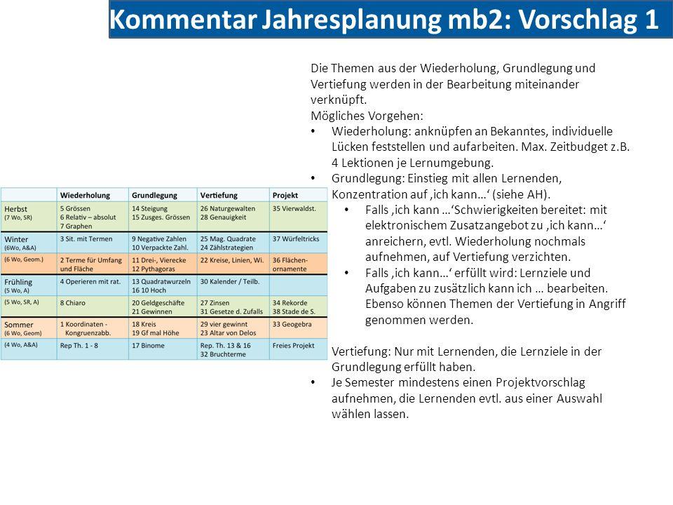 Kommentar Jahresplanung mb2: Vorschlag 1 Die Themen aus der Wiederholung, Grundlegung und Vertiefung werden in der Bearbeitung miteinander verknüpft.