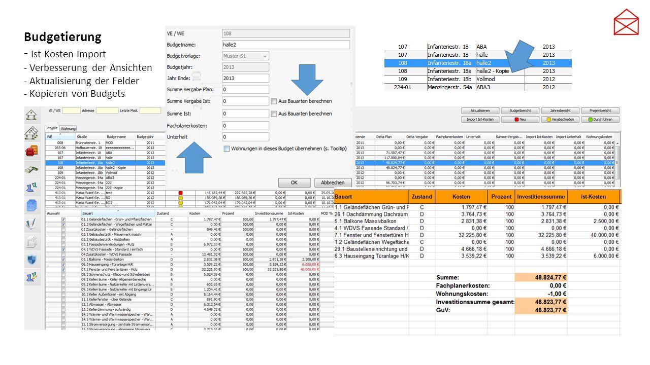Budgetierung - Ist-Kosten-Import - Verbesserung der Ansichten - Aktualisierung der Felder - Kopieren von Budgets