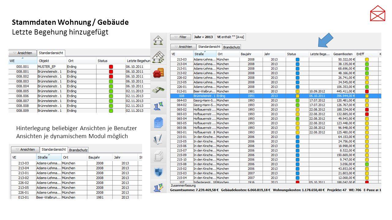 Stammdaten Wohnung / Gebäude Letzte Begehung hinzugefügt Hinterlegung beliebiger Ansichten je Benutzer Ansichten je dynamischem Modul möglich