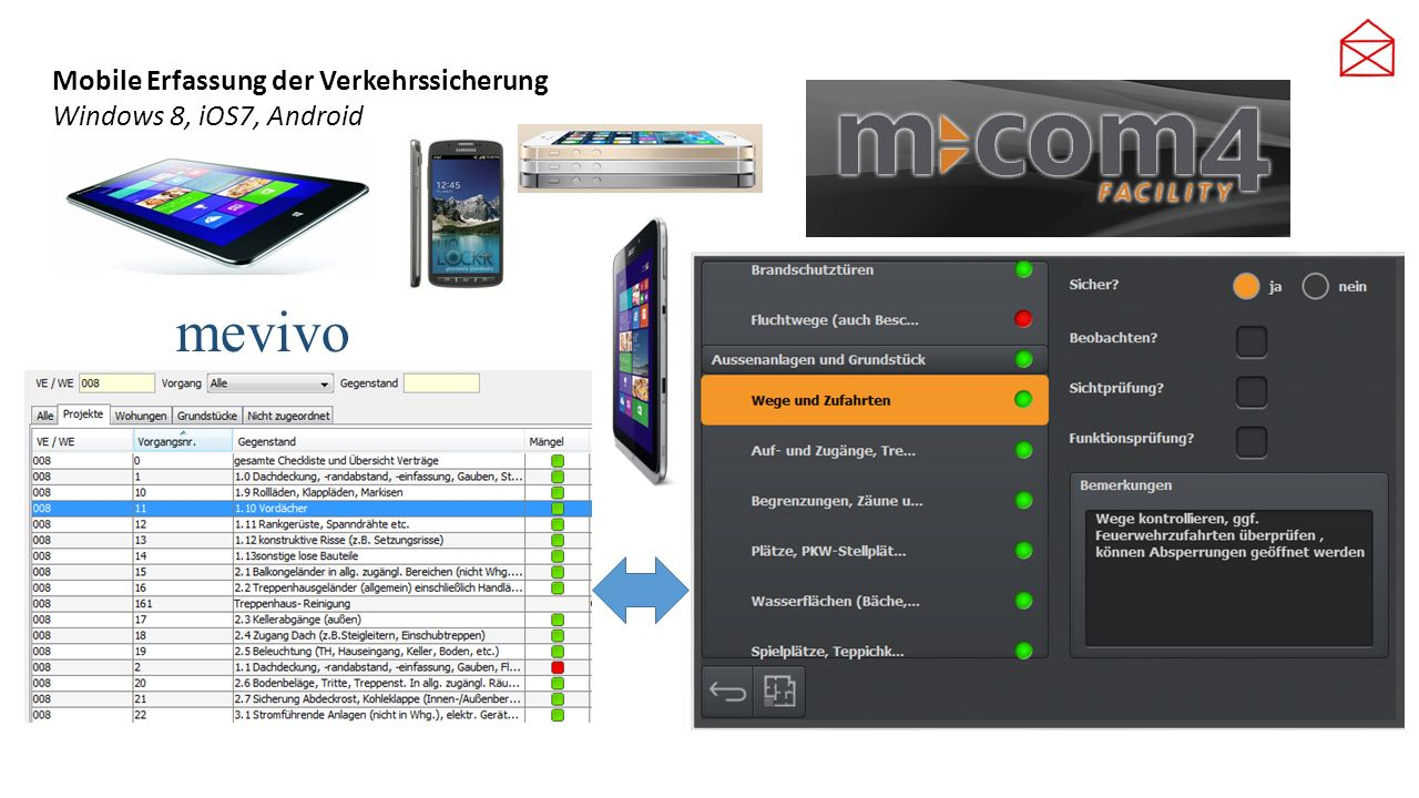 Mobile Erfassung der Verkehrssicherung Windows 8, iOS7, Android mevivo