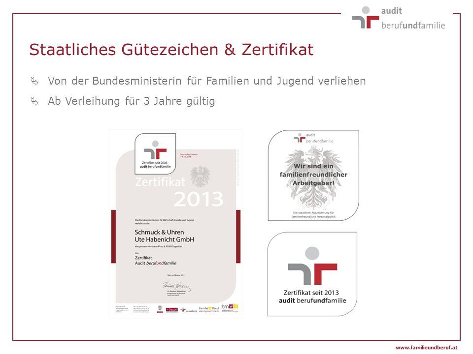 Staatliches Gütezeichen & Zertifikat Von der Bundesministerin für Familien und Jugend verliehen Ab Verleihung für 3 Jahre gültig