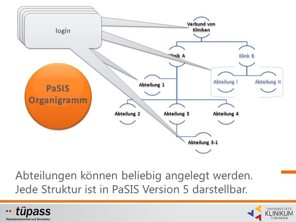 Abteilungen können beliebig angelegt werden.Jede Struktur ist in PaSIS Version 5 darstellbar.