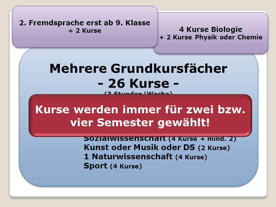 Was muss ich wählen? Mehrere Grundkursfächer - 26 Kurse - (3 Stunden/Woche) Pflicht:Deutsch (4 Kurse, wenn nicht LF) Mathematik (4 Kurse, wenn nicht L