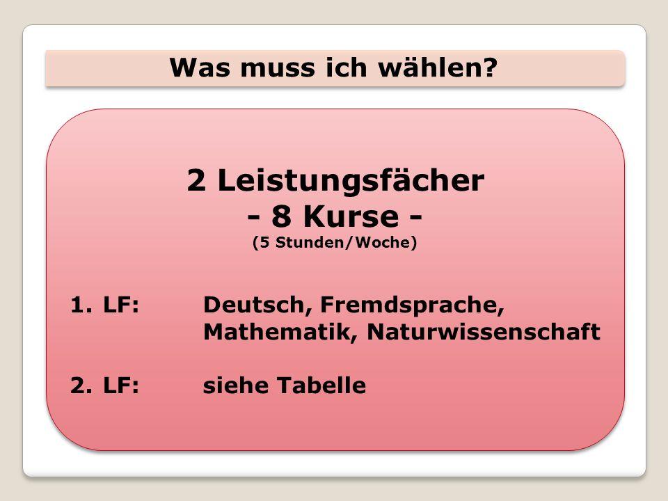 Was muss ich wählen? 2 Leistungsfächer - 8 Kurse - (5 Stunden/Woche) 1.LF: Deutsch, Fremdsprache, Mathematik, Naturwissenschaft 2.LF: siehe Tabelle 2