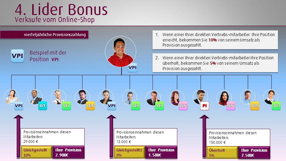Beispiel mit der Position VPI Provisionseinnahmen diesen Mitarbeiters 29.000 Provisionseinnahmen diesen Mitarbeiters 15.000 Provisionseinnahmen diesen