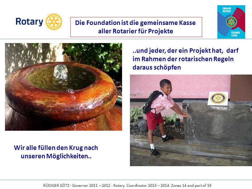 RÜDIGER GÖTZ · Governor 2011 – 2012 · Rotary Coordinator 2013 – 2014 Zones 14 and part of 19 Wir alle füllen den Krug nach unseren Möglichkeiten....un