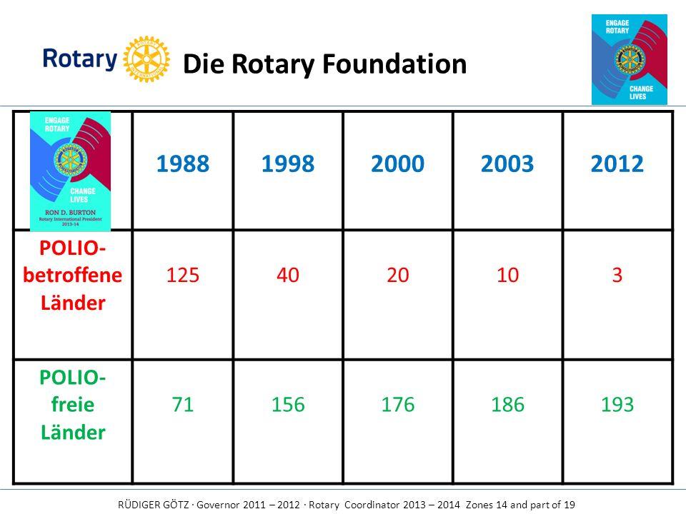 RÜDIGER GÖTZ · Governor 2011 – 2012 · Rotary Coordinator 2013 – 2014 Zones 14 and part of 19 19881998200020032012 POLIO- betroffene Länder 1254020103
