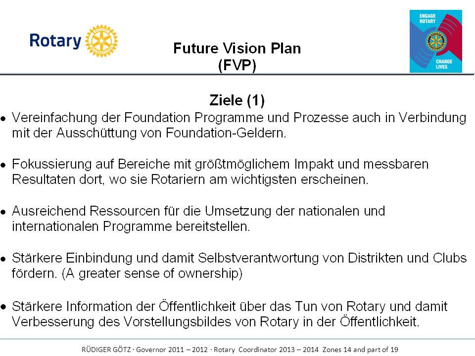 Future Vision Plan (FVP) Neue Grant-Modelle Verstärkung von strategischen Partnerschaften Vereinfachung des Funding-Process Unbeeinflusst bleiben die Programme Polio und Rotary Centers for Internat.