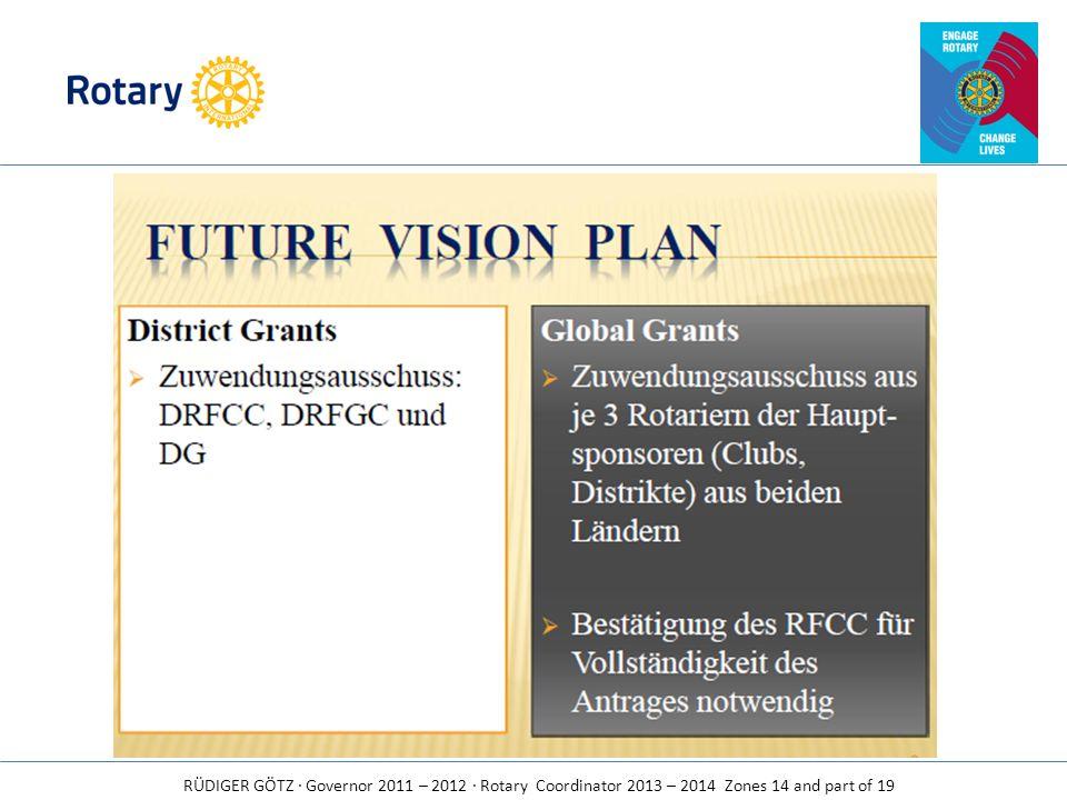 Rotary Distrikte Deutschland Spenden PolioPlus 2012/13 an RDG Folie 17 Distrikt 1950 Seminar Öffentlichkeitsarbeit Bamberg, 12.10.2013 Zeeuw, PDG, Distriktbeirat Int.