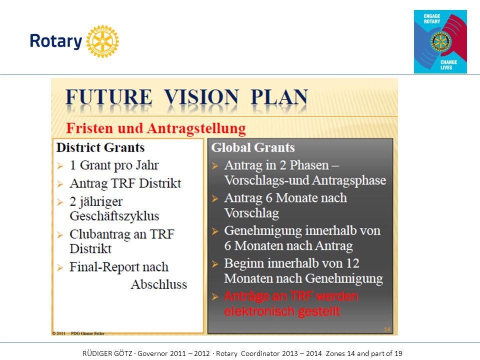 Rotary Distrikte Deutschland Spenden APF 2012/13 an RDG pro Mitglied Folie 18 Distrikt 1950 Seminar Öffentlichkeitsarbeit Bamberg, 12.10.2013 Zeeuw, PDG, Distriktbeirat Int.