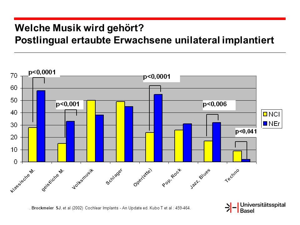 Welche Musik wird gehört.Postlingual ertaubte Erwachsene unilateral implantiert.
