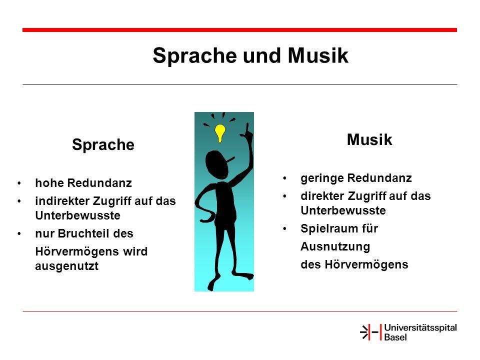Musik geringe Redundanz direkter Zugriff auf das Unterbewusste Spielraum für Ausnutzung des Hörvermögens Sprache hohe Redundanz indirekter Zugriff auf das Unterbewusste nur Bruchteil des Hörvermögens wird ausgenutzt Sprache und Musik