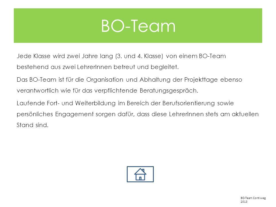 BO-Team Jede Klasse wird zwei Jahre lang (3. und 4. Klasse) von einem BO-Team bestehend aus zwei LehrerInnen betreut und begleitet. Das BO-Team ist fü