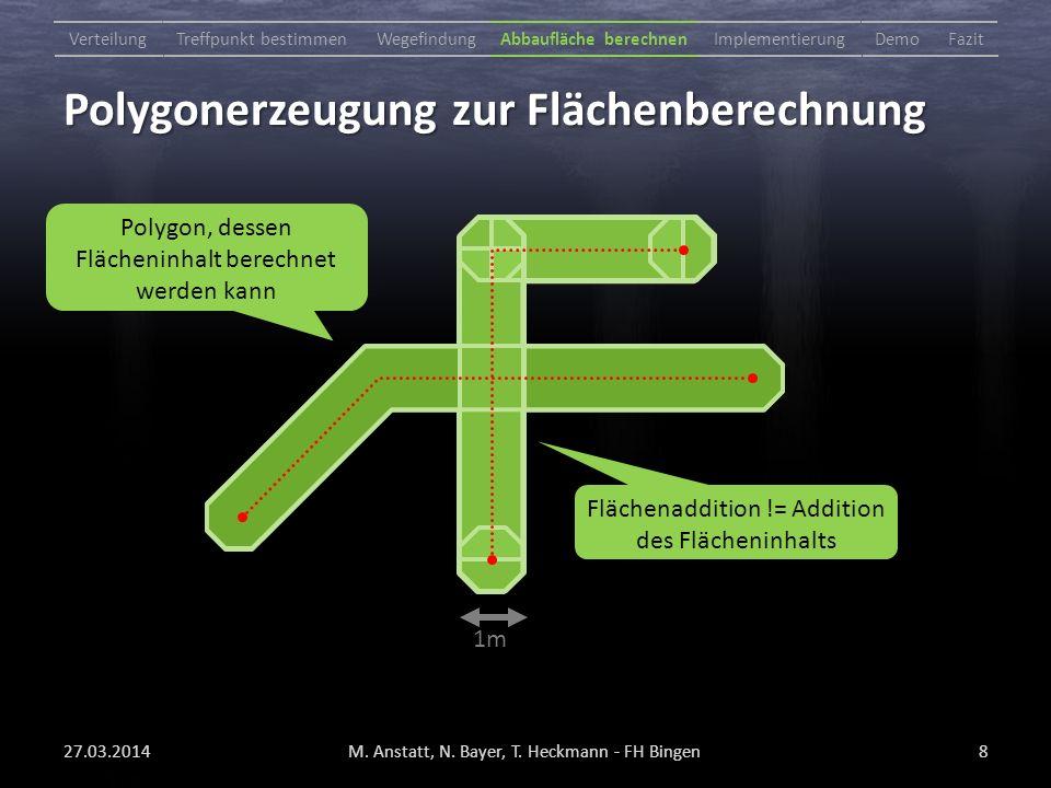 Polygonerzeugung zur Flächenberechnung 27.03.2014M.