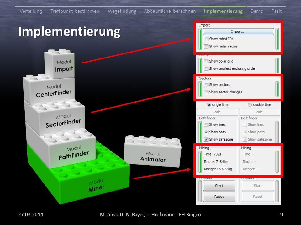 Implementierung 27.03.2014M. Anstatt, N. Bayer, T.