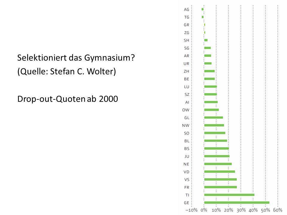 Selektioniert das Gymnasium? (Quelle: Stefan C. Wolter) Drop-out-Quoten ab 2000