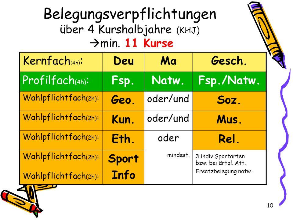 10 Belegungsverpflichtungen über 4 Kurshalbjahre (KHJ) min. 11 Kurse Kernfach (4h) :DeuMaGesch. Profilfach (4h) :Fsp.Natw.Fsp./Natw. Wahlpflichtfach (
