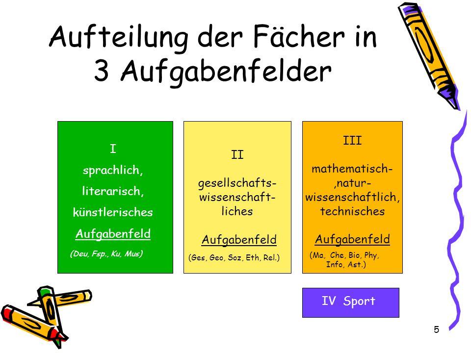 5 Aufteilung der Fächer in 3 Aufgabenfelder II gesellschafts- wissenschaft- liches Aufgabenfeld III mathematisch-,natur- wissenschaftlich, technisches