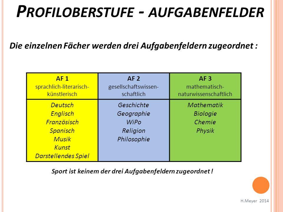 Die einzelnen Fächer werden drei Aufgabenfeldern zugeordnet : Sport ist keinem der drei Aufgabenfeldern zugeordnet ! AF 1 sprachlich-literarisch- küns