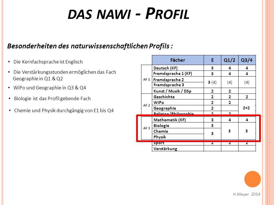 DAS NAWI - P ROFIL H.Meyer 2014 Besonderheiten des naturwissenschaftlichen Profils : FächerEQ1/2Q3/4 AF 1 Deutsch (KF)344 Englisch (KF)344 Französisch