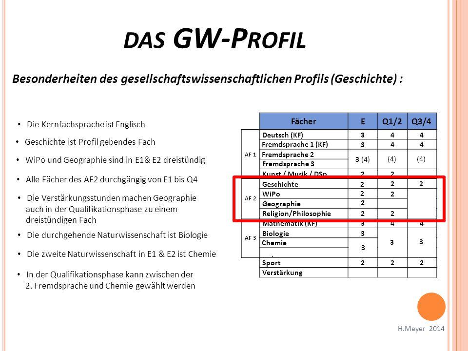 DAS GW-P ROFIL H.Meyer 2014 Besonderheiten des gesellschaftswissenschaftlichen Profils (Geschichte) : FächerEQ1/2Q3/4 AF 1 Deutsch (KF)344 Englisch (K