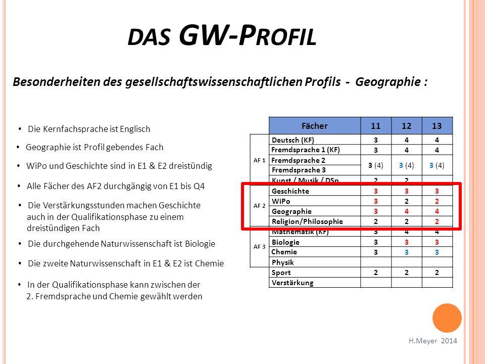 DAS GW-P ROFIL H.Meyer 2014 Besonderheiten des gesellschaftswissenschaftlichen Profils - Geographie : Fächer111213 AF 1 Deutsch (KF)344 Englisch (KF)3