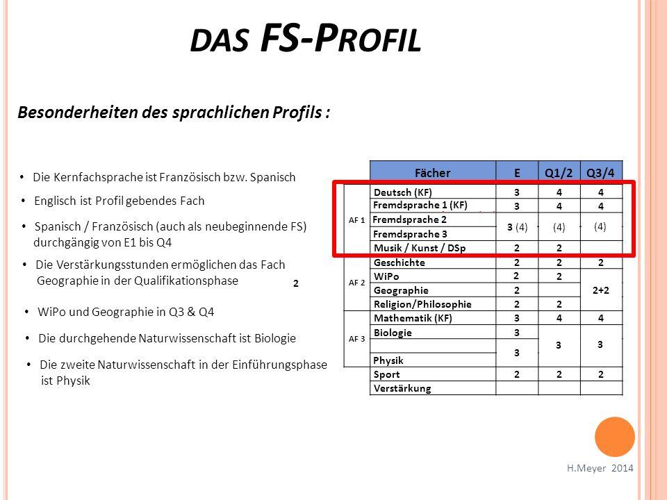 DAS FS-P ROFIL H.Meyer 2014 Besonderheiten des sprachlichen Profils : FächerEQ1/2Q3/4 AF 1 Deutsch (KF)344 Französisch / Spanisch(KF)344 Englisch344 S