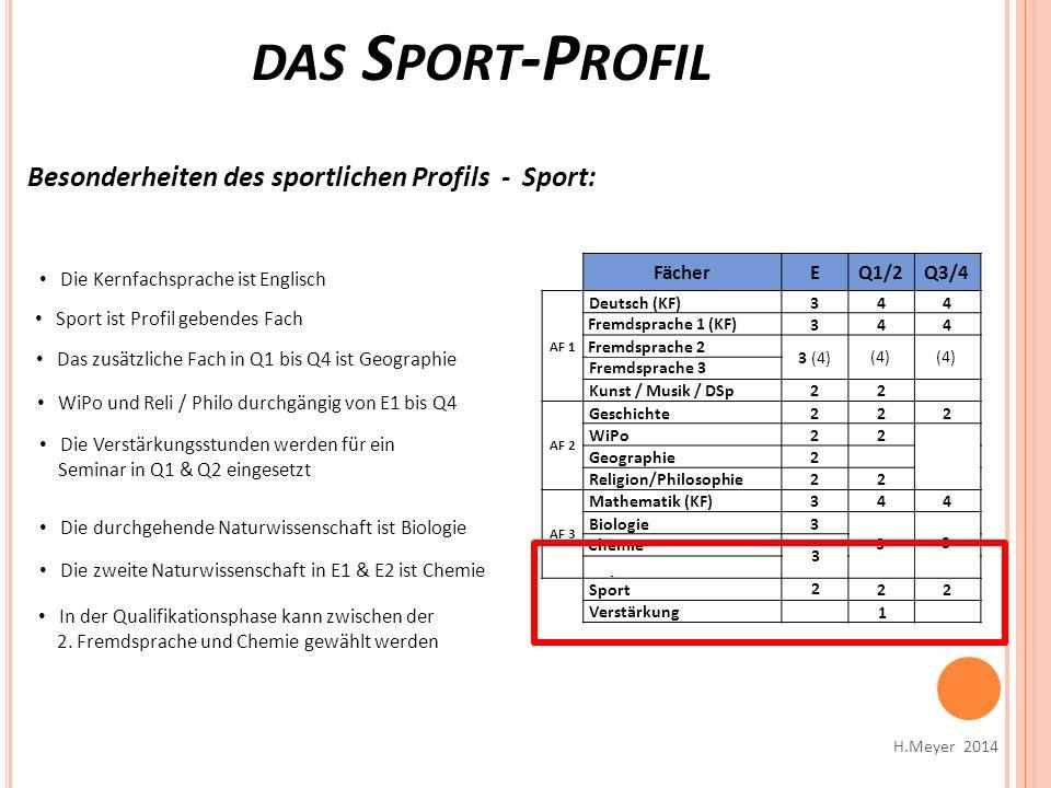 DAS S PORT -P ROFIL H.Meyer 2014 Besonderheiten des sportlichen Profils - Sport: FächerEQ1/2Q3/4 AF 1 Deutsch (KF)344 Englisch (KF)344 Französisch 3 (