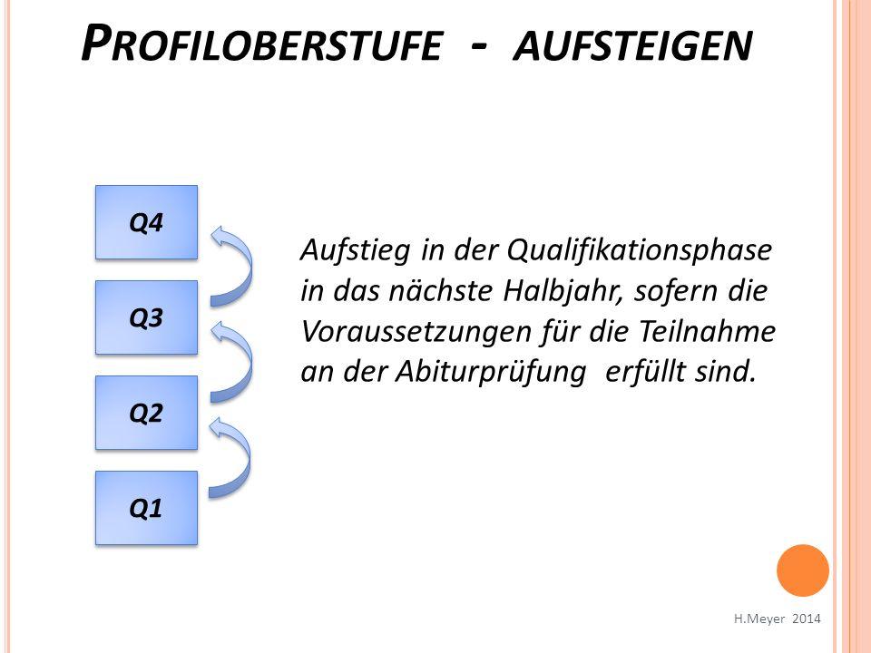 P ROFILOBERSTUFE - AUFSTEIGEN H.Meyer 2014 Q1 Q2 Q3 Q4 Aufstieg in der Qualifikationsphase in das nächste Halbjahr, sofern die Voraussetzungen für die