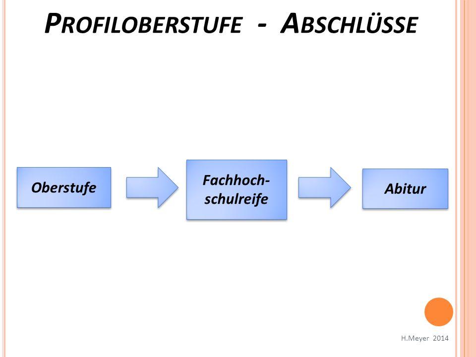 Oberstufe Fachhoch- schulreife P ROFILOBERSTUFE - A BSCHLÜSSE H.Meyer 2014 Abitur