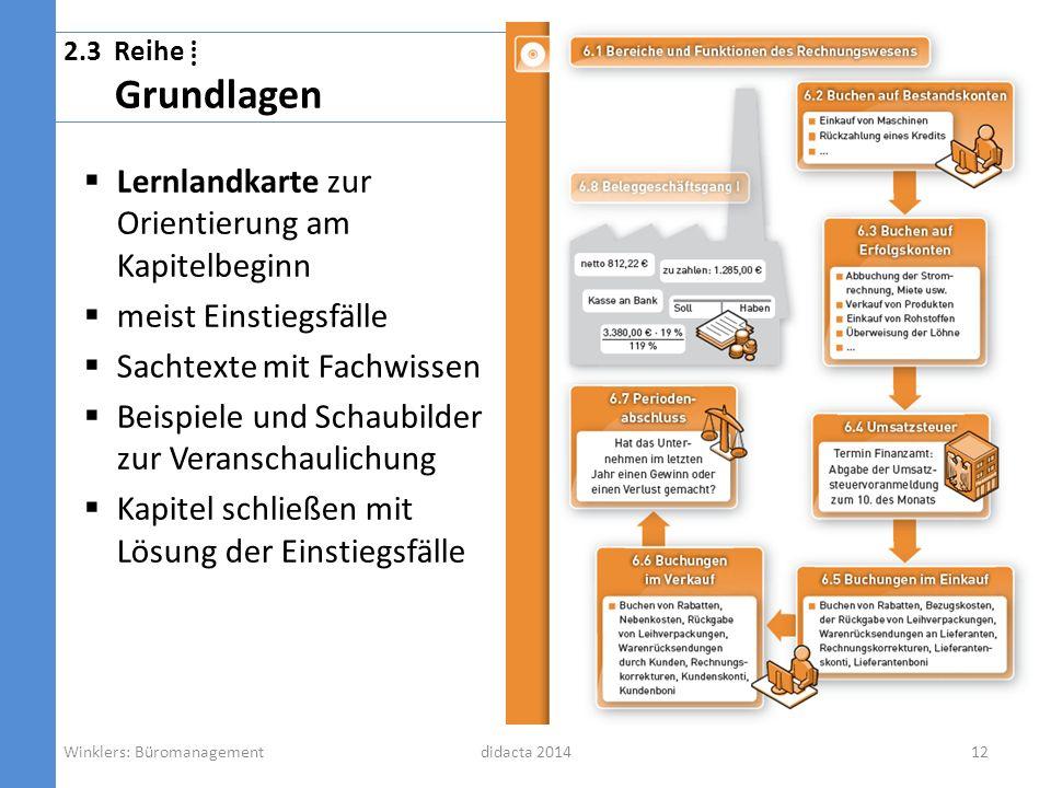 Lernlandkarte zur Orientierung am Kapitelbeginn meist Einstiegsfälle Sachtexte mit Fachwissen Beispiele und Schaubilder zur Veranschaulichung Kapitel