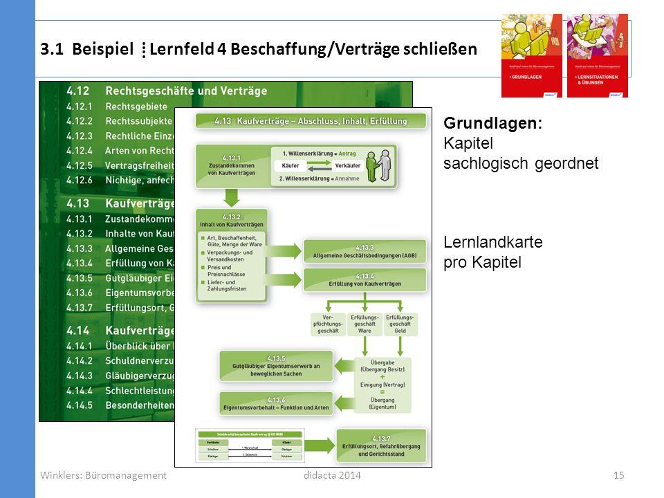 didacta 2014 3.1 Beispiel Lernfeld 4 Beschaffung/Verträge schließen 15Winklers: Büromanagement Lernlandkarte pro Kapitel Grundlagen: Kapitel sachlogis