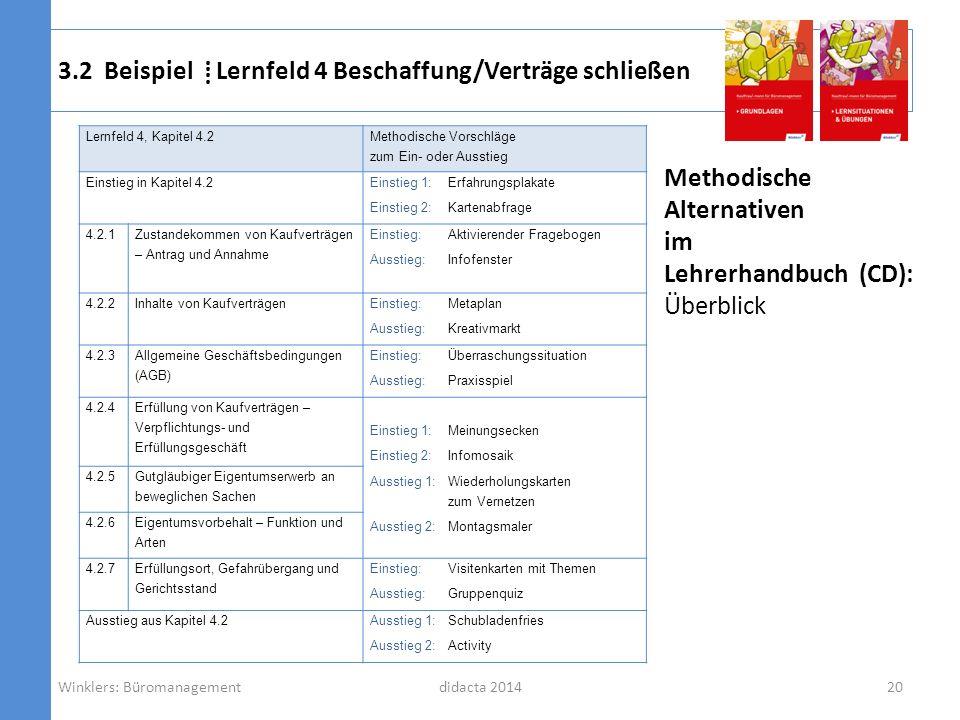 didacta 2014 Methodische Alternativen im Lehrerhandbuch (CD): Überblick 3.2 Beispiel Lernfeld 4 Beschaffung/Verträge schließen 20Winklers: Büromanagem