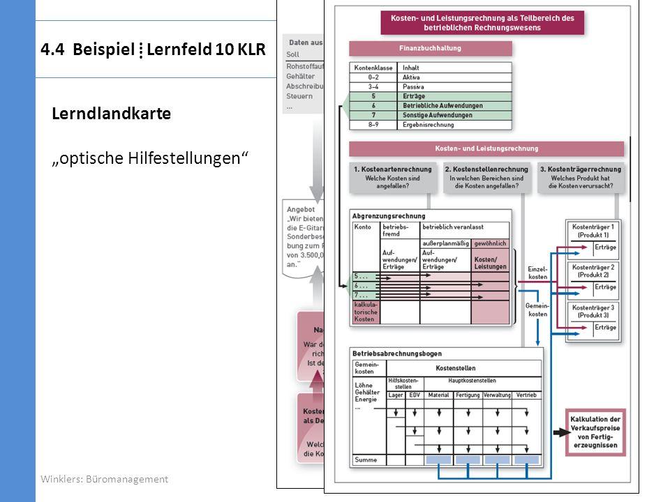 didacta 2014 4.4 Beispiel Lernfeld 10 KLR Winklers: Büromanagement27 Lerndlandkarte optische Hilfestellungen