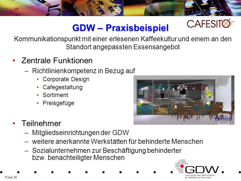 Folie 30 GDW – Praxisbeispiel Zentrale Funktionen –Richtlinienkompetenz in Bezug auf Corporate Design Cafegestaltung Sortiment Preisgefüge Teilnehmer