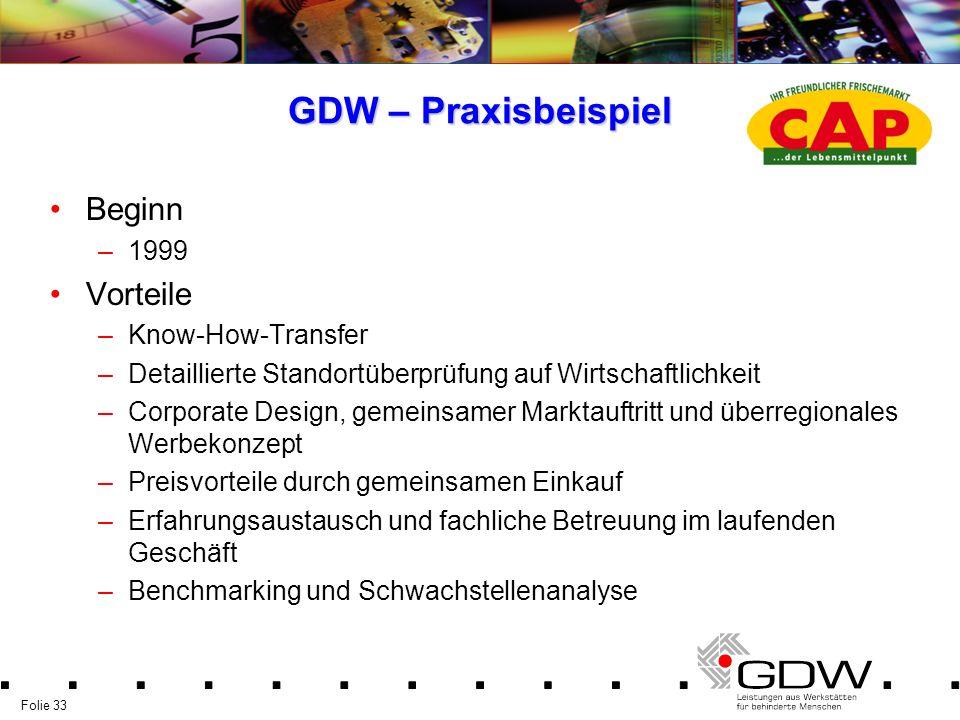 Folie 33 GDW – Praxisbeispiel Beginn –1999 Vorteile –Know-How-Transfer –Detaillierte Standortüberprüfung auf Wirtschaftlichkeit –Corporate Design, gem