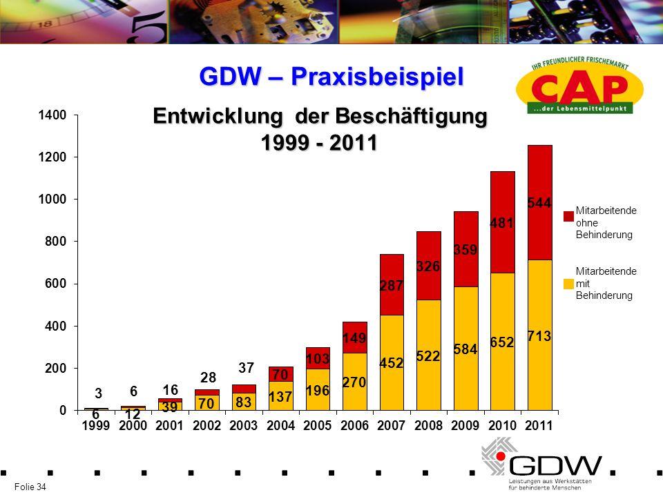 Folie 34 GDW – Praxisbeispiel Entwicklung der Beschäftigung 1999 - 2011