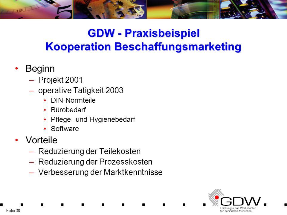 Folie 38 GDW - Praxisbeispiel Kooperation Beschaffungsmarketing Beginn –Projekt 2001 –operative Tätigkeit 2003 DIN-Normteile Bürobedarf Pflege- und Hy