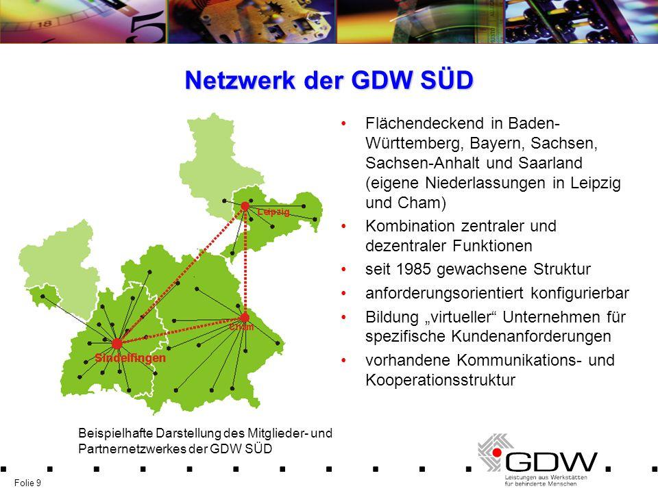 Folie 9 Netzwerk der GDW SÜD Flächendeckend in Baden- Württemberg, Bayern, Sachsen, Sachsen-Anhalt und Saarland (eigene Niederlassungen in Leipzig und
