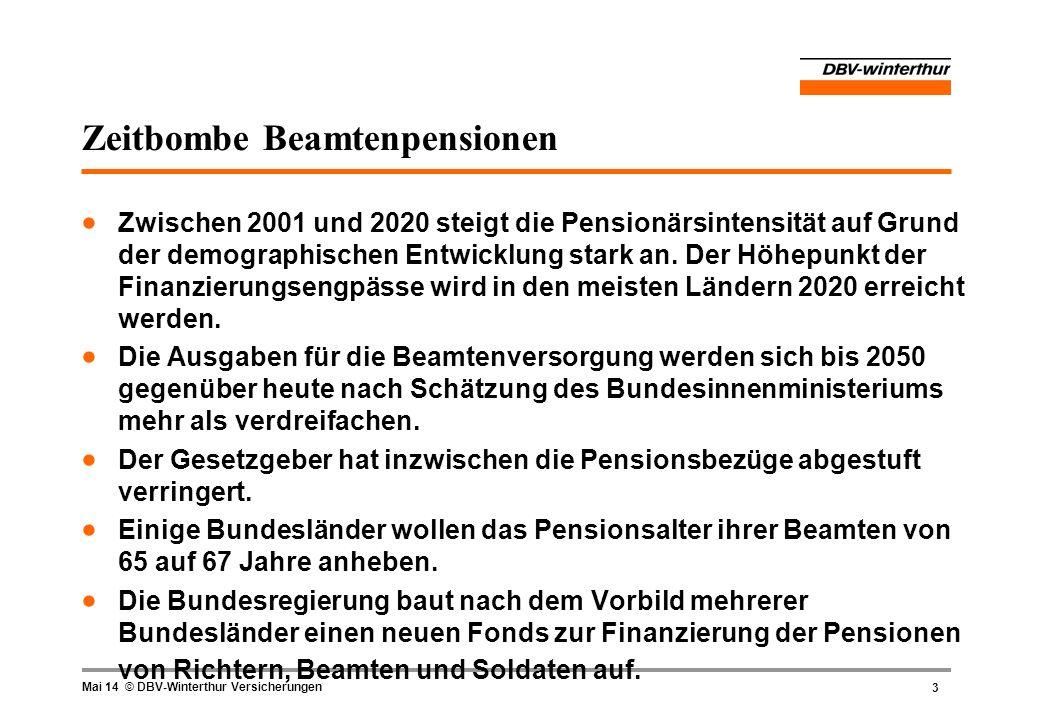 3 Mai 14 © DBV-Winterthur Versicherungen Zeitbombe Beamtenpensionen Zwischen 2001 und 2020 steigt die Pensionärsintensität auf Grund der demographisch