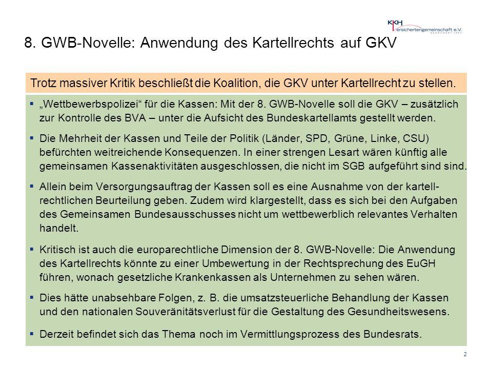 2 8. GWB-Novelle: Anwendung des Kartellrechts auf GKV Trotz massiver Kritik beschließt die Koalition, die GKV unter Kartellrecht zu stellen. Wettbewer