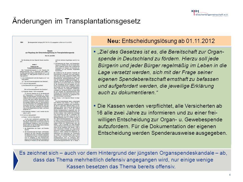 4 Änderungen im Transplantationsgesetz Neu: Entscheidungslösung ab 01.11.2012 Ziel des Gesetzes ist es, die Bereitschaft zur Organ- spende in Deutschland zu fördern.