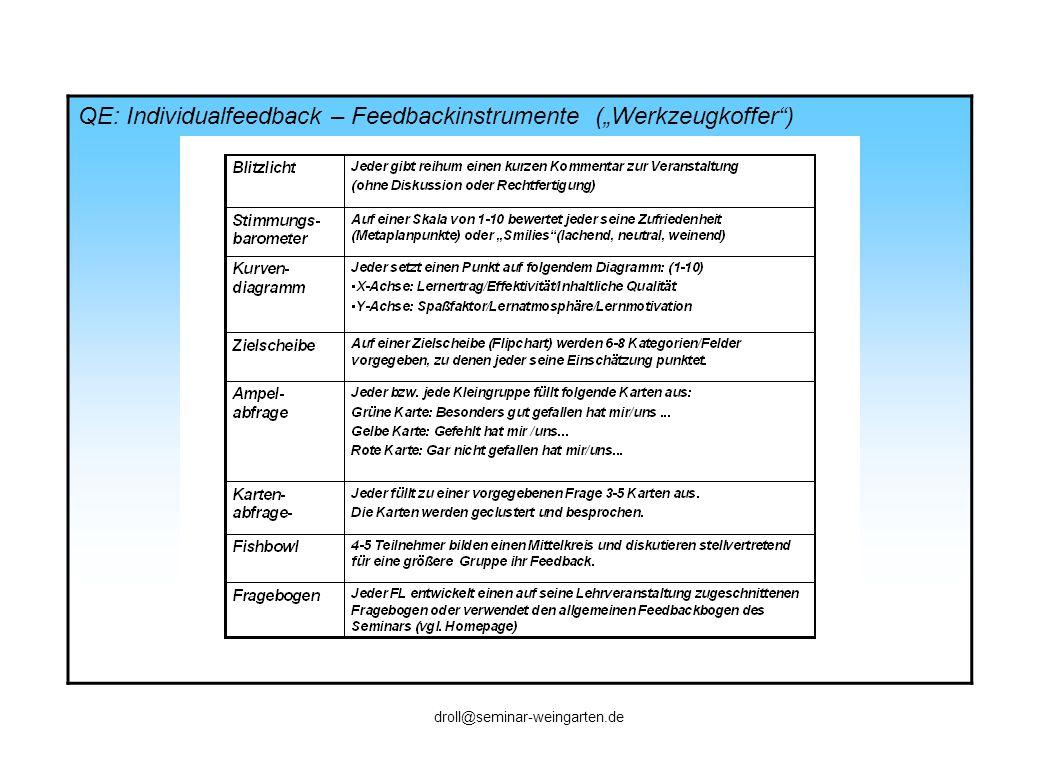 QE: Individualfeedback – Feedbackinstrumente (Werkzeugkoffer) droll@seminar-weingarten.de