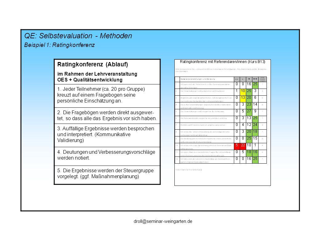 QE: Selbstevaluation - Methoden Beispiel 1: Ratingkonferenz Ratingkonferenz (Ablauf) im Rahmen der Lehrveranstaltung OES + Qualitätsentwicklung 1. Jed