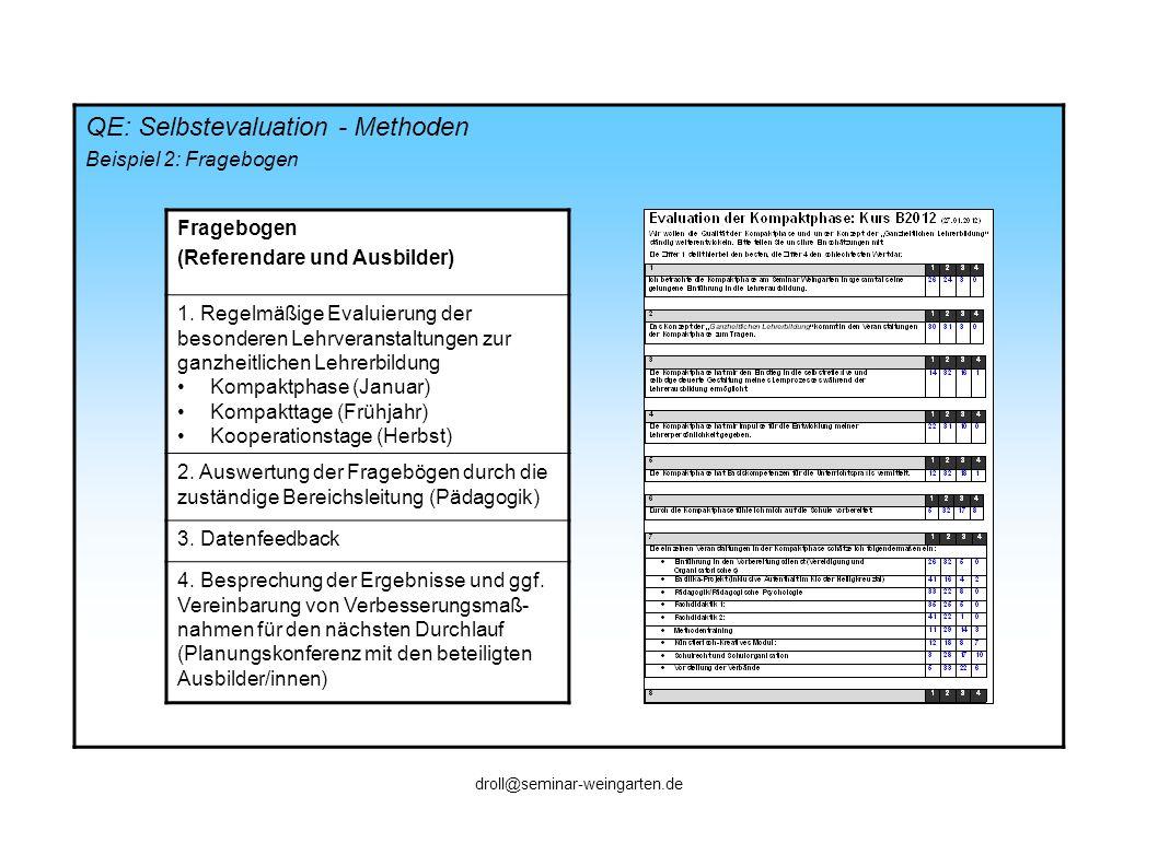 QE: Selbstevaluation - Methoden Beispiel 2: Fragebogen Fragebogen (Referendare und Ausbilder) 1. Regelmäßige Evaluierung der besonderen Lehrveranstalt