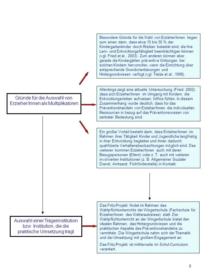 6 Gründe für die Auswahl von Erzieher/Innen als Multiplikatoren Besondere Gründe für die Wahl von Erzieher/Innen liegen zum einen darin, dass etwa 15