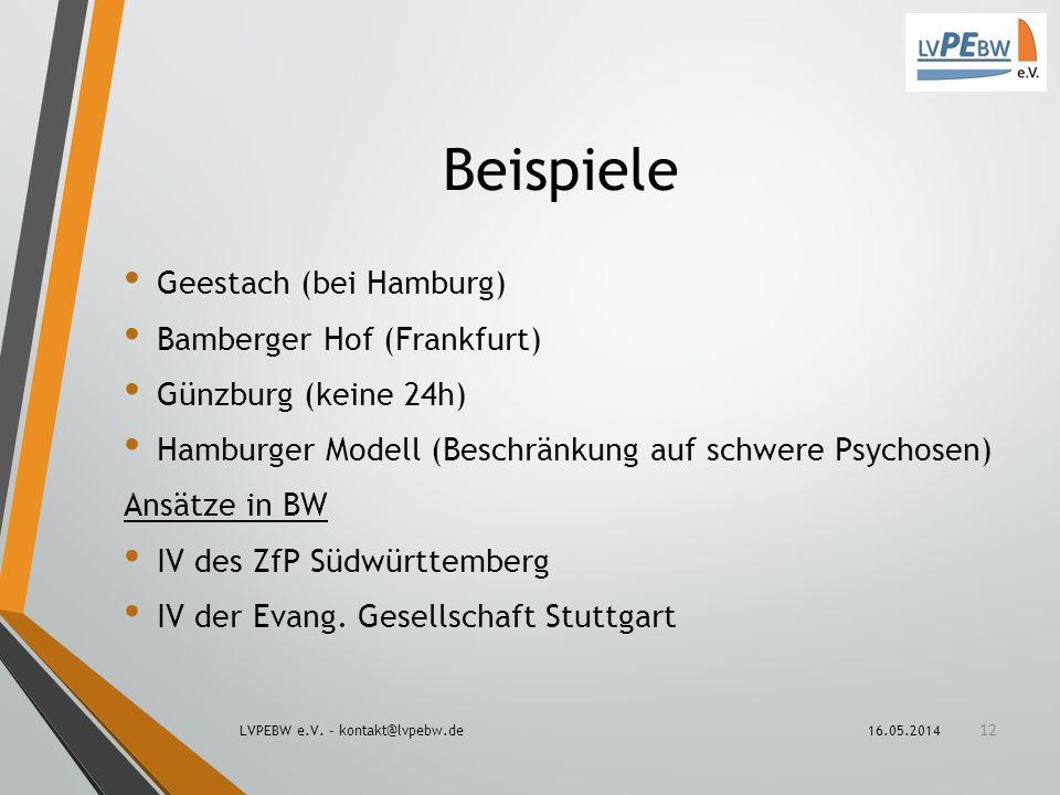 Beispiele Geestach (bei Hamburg) Bamberger Hof (Frankfurt) Günzburg (keine 24h) Hamburger Modell (Beschränkung auf schwere Psychosen) Ansätze in BW IV