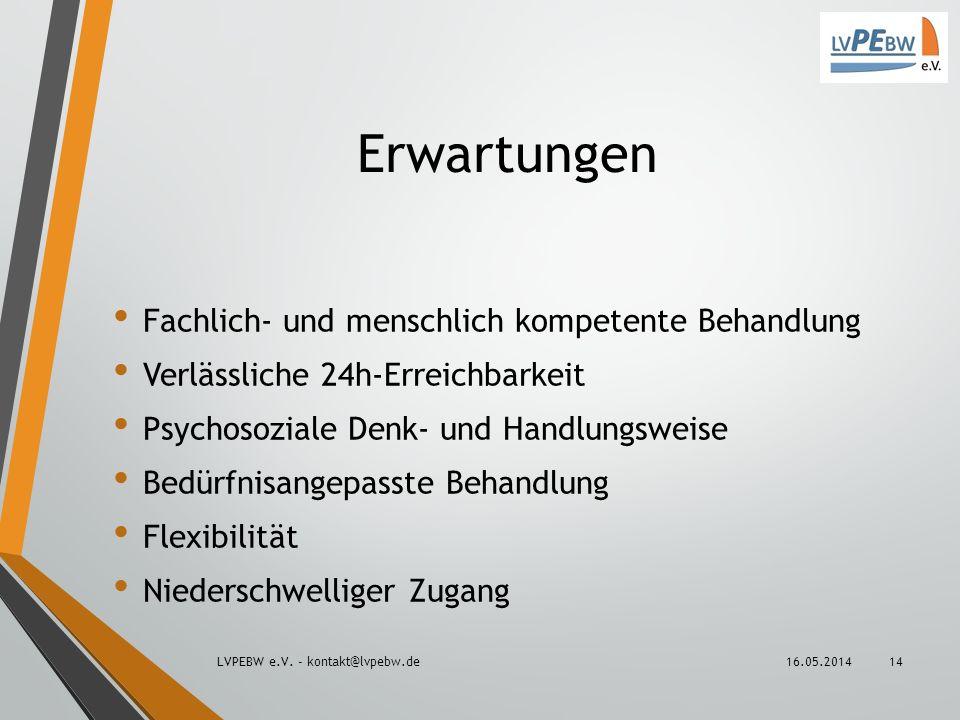 Erwartungen Fachlich- und menschlich kompetente Behandlung Verlässliche 24h-Erreichbarkeit Psychosoziale Denk- und Handlungsweise Bedürfnisangepasste